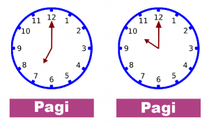 Menghitung Lama Waktu 1