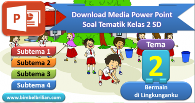 Media Power Point Tema 2 Kelas 2 SD