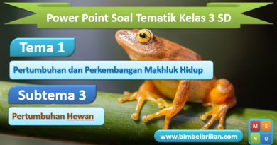 Media Power Point Tematik Kelas 3 SD Tema 1