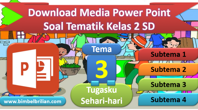 Kumpulan Media Power Point PPT Soal Tema 3 Kelas 2 SD