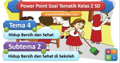 Media PPT Tema 4 Kelas 2 SD Subtema 2 Hidup Bersih dan Sehat di Sekolah