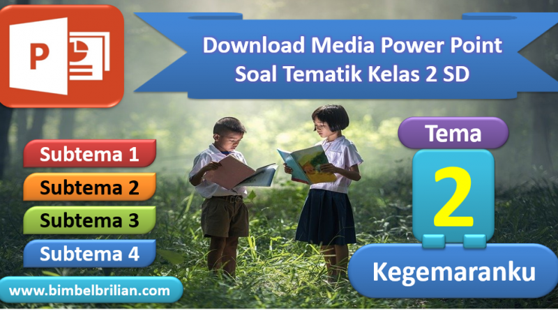 Media Power Point PPT Kelas 1 SD Tema 2 Kegemaranku