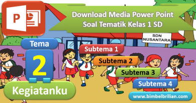 Media Power Point Tema 3 Kelas 1 SD Kegiatanku