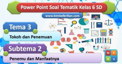 Media Power Point PPT Kelas 6 SD Tema 3 Subtema 2 Penemu dan Manfaatnya