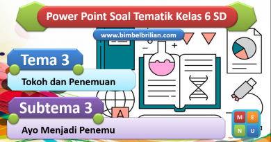 Media Power Point PPT Kelas 6 SD Tema 3 Subtema 3 Ayo Menjadi Penemu