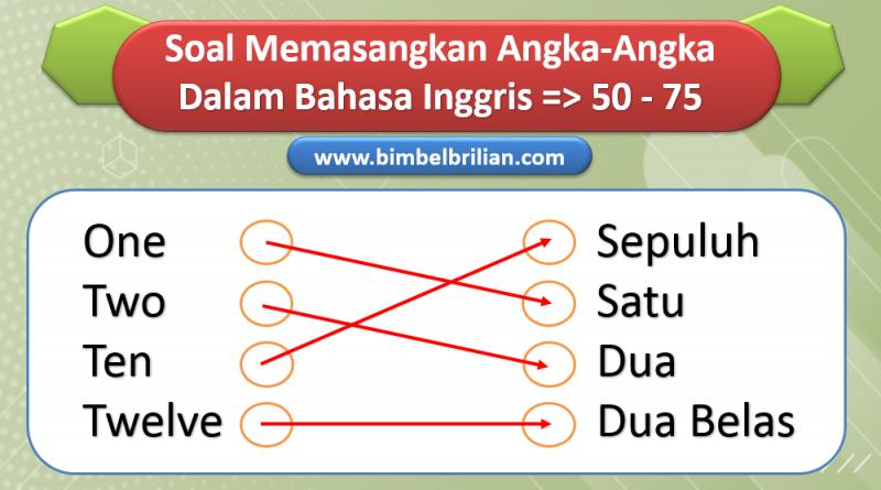 Memasangkan Angka Bahasa Inggrirs - 50 sampai 75 www.bimbelbrilian.com