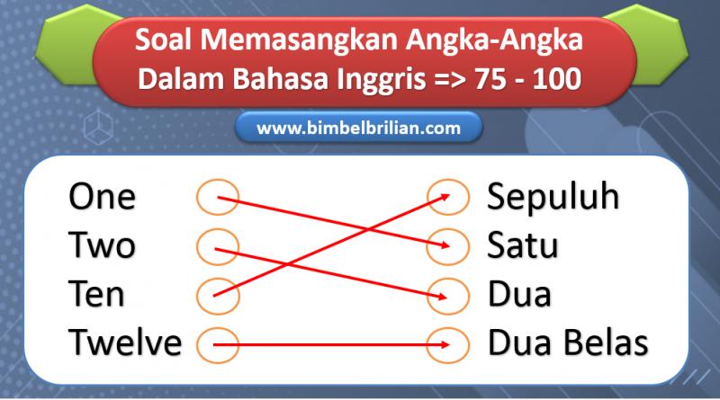 Memasangkan Angka Bahasa Inggrirs - 75 sampai 100 www.bimbelbrilian.com