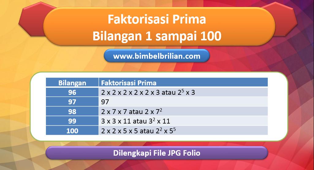 Faktorisasi Prima Bilangan 1 - 100