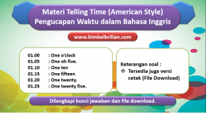 Telling Time American Style