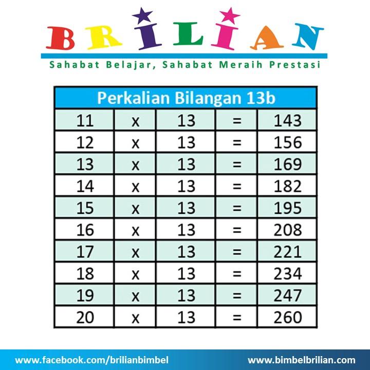 Tabel Perkalian 13 b